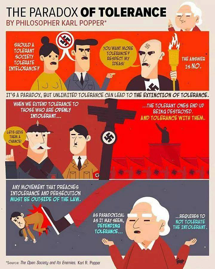 popper-paradox-tolerance